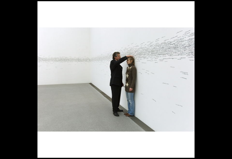 Measuring the Universe, 2007